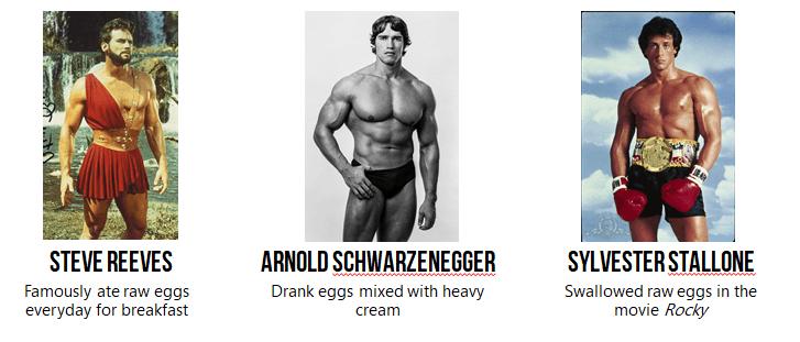 Arnold schwarzenegger, steve reeves and sylvester stallone ate raw eggs.