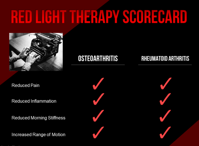 red light therapy is effective for osteoarthritis and rheumatoid arthritis