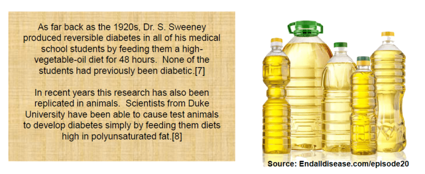 Vegetable oil and other unsaturated fats cause diabetes